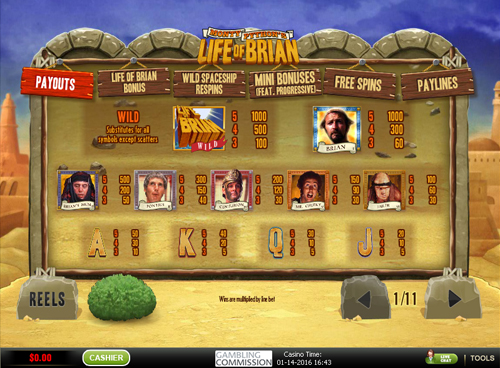 free Monty Python's Life of Brian slot payout
