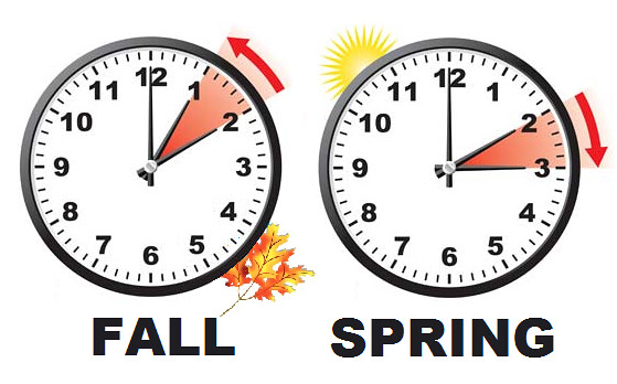 Daylight Saving Time | Mike Licht, NotionsCapital.com ...