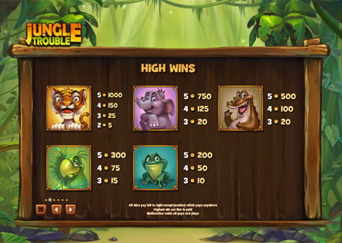 free Jungle Trouble slot payout