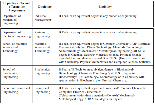 IIT BHU M.Tech Admission 2018