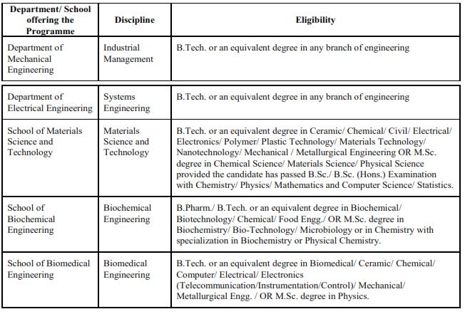IIT BHU M.Tech Eligbility