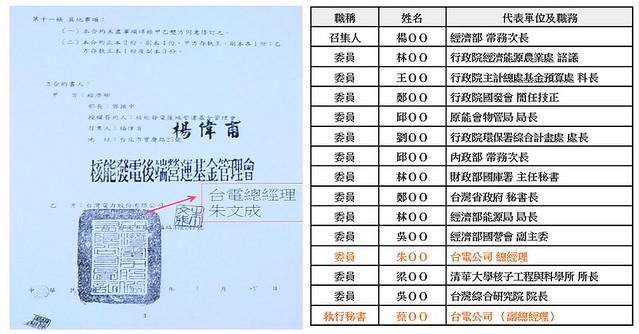 左:合約內容 圖片來源:徐永明 右:核能後端營運基金委員名單,資料來源:核能後端營運基金管理會。