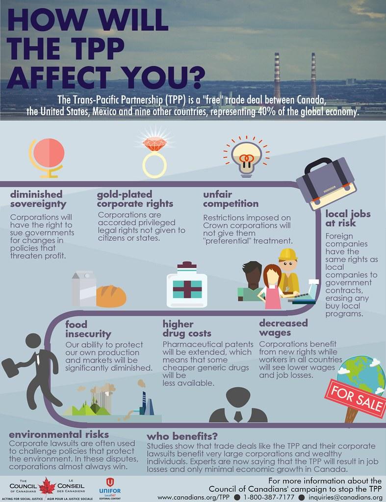 TPP infographic