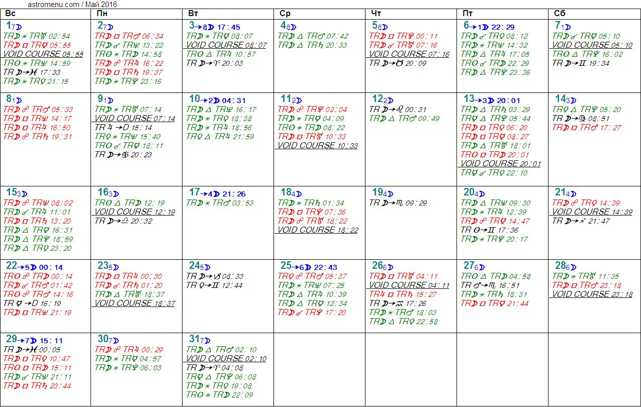 Астрологический календарь на МАЙ 2016. Аспекты планет, ингрессии в знаки, фазы Луны и Луна без курса