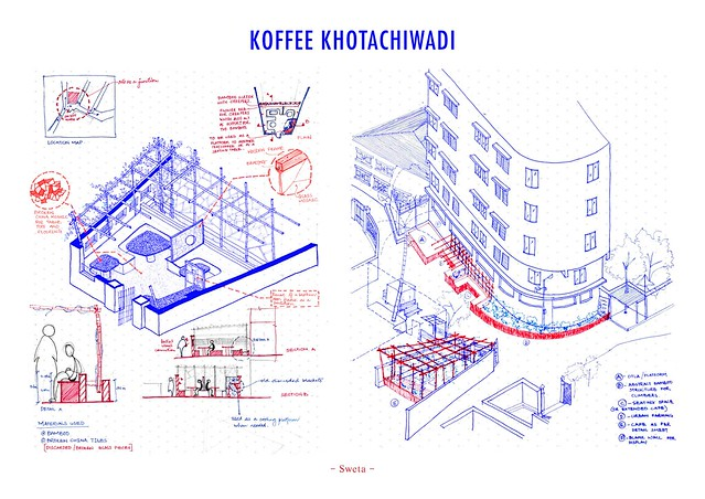 Koffee Khotachiwadi drawing from the workshop's report