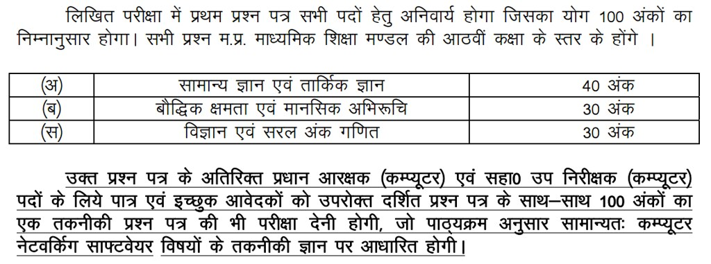 mp vyapam recruitment 2016,14283 Vacancies, Constable,HC,ASI ...