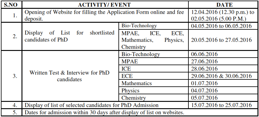 NSIT Ph.D Admission Schedule