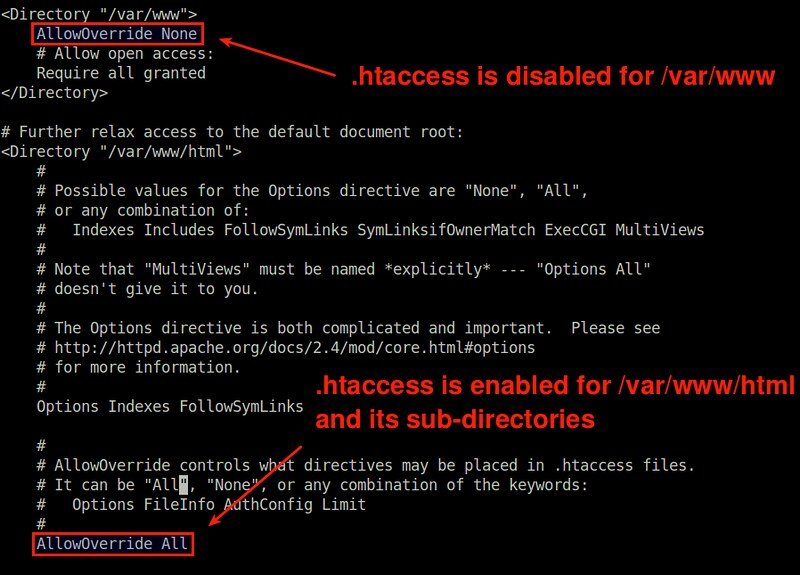 How to edit essay apache htaccess