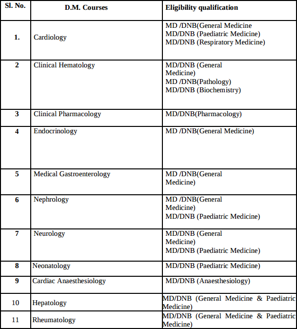 wbuhs thesis List: thesis topics for ms surgery [#] forums for plab usmle mrcp jipmer ielts gre nimhans aipge mahe aiims.