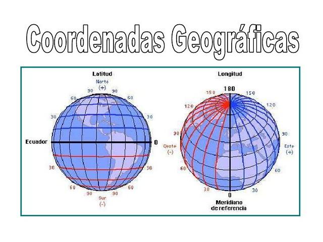 coordenadas-geograficas.jpg