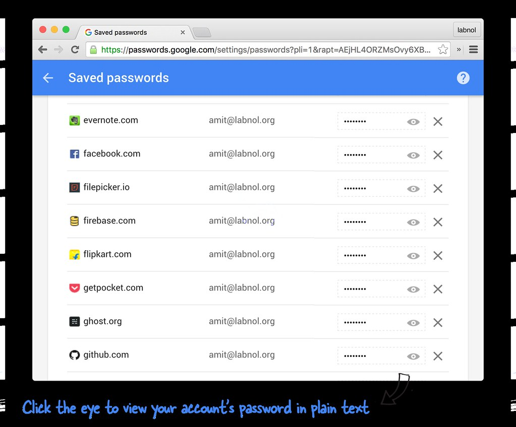 Megaessayscom username and password