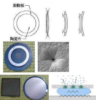 專利微孔噴霧片組(WB-16A / 20A)