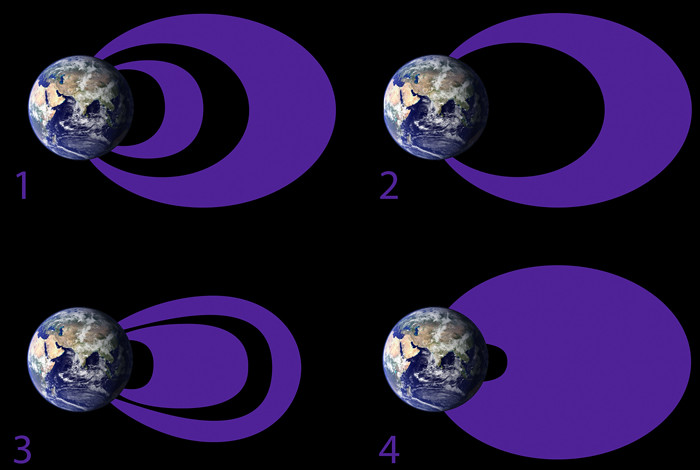1. The traditional idea of the radiation belts includes a larger, more dynamic outer belt and a smaller, more stable inner belt with an empty slot region separating the two. However, a new study based on data from NASA's Van Allen Probes shows that all three regions—the inner belt, slot region, and outer belt—can appear differently depending on the energy of electrons considered and general conditions in the magnetosphere.