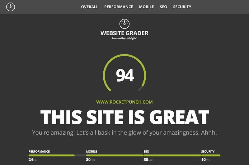 Website Grader - RP Result
