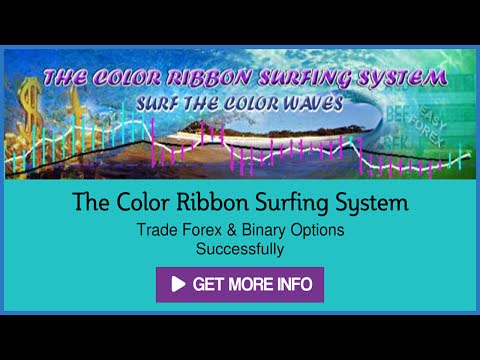 Forex auto system