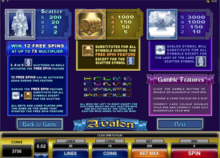 Avalon Slot Paytable