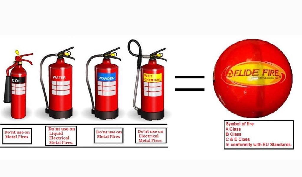 Extintor de bola: Será a maneira mais simples e rápida para extinguir o fogo?