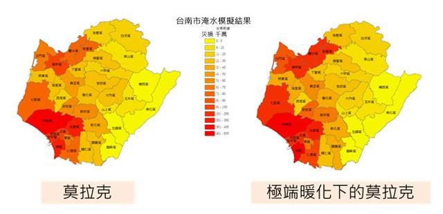 2009年莫拉克與模擬極端暖化下的「莫拉克」災損評估比較。圖片來源:國家災害防救科技中心