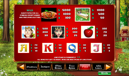 free Fairest of Them All slot payout