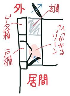 防災メモ:玄関の戸棚の扉がひっかる