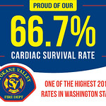 Spokane Valley Fire Achieves 66.7% Cardiac Survival Rate