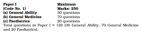 UPSC CMS Exam 2016