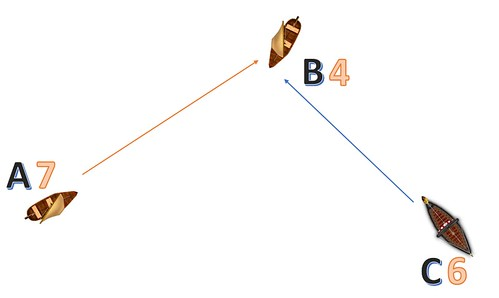 bdb-combat-example