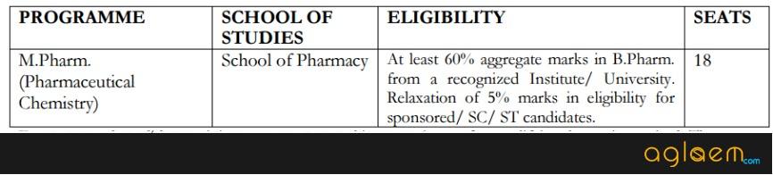 DAVV M.E / M.Tech / M.Pharma Admission 2017