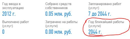Аксакова, 133. Капремонт