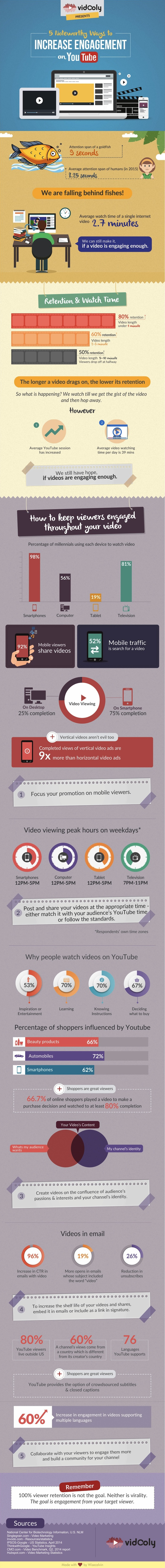 5 Tips for Increasing YouTube Engagement