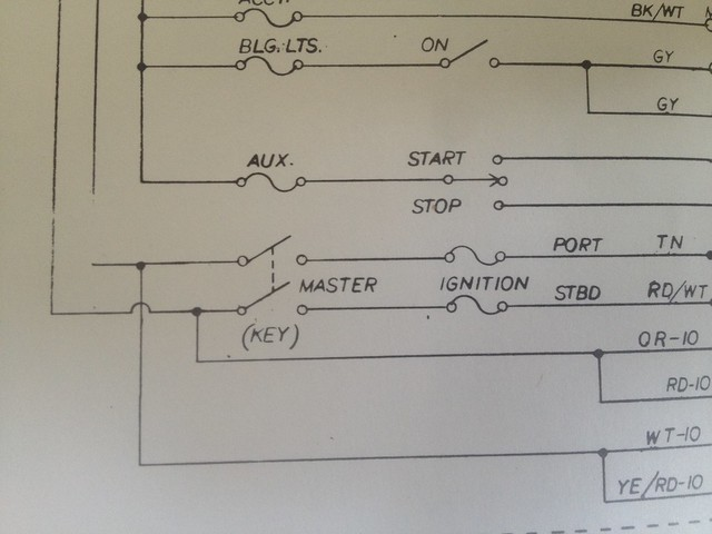 chris craft wiring diagram carbonvote mudit blog \u2022
