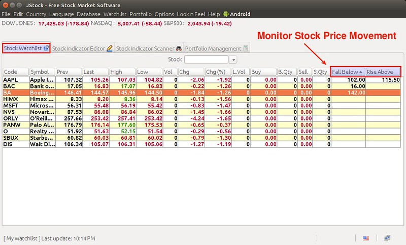 what is good stock portfolio management software on linux xmodulo