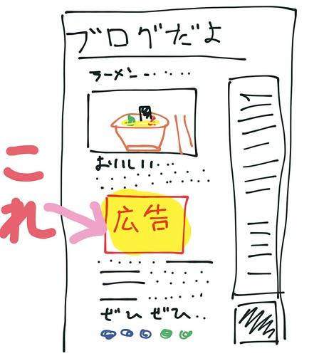 ブログ記事内広告