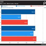 AMDGPU-contra-Crimson-sobre-Windows-10-utilizando-Xonotic-a-3840-2160-ultimate.jpg