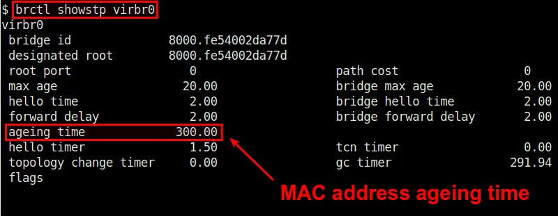 How to disable MAC learning in a Linux bridge - Ask Xmodulo