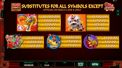 free Dragon Dance slot payout