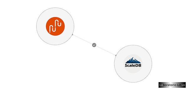 ScaleDB.jpg