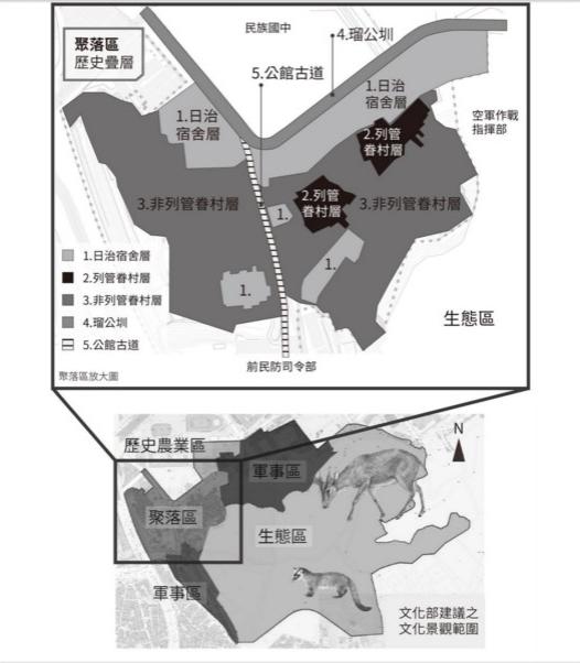 蟾蜍山之歷史疊層及文化景觀分區。資料來源:好蟾蜍工作室─蟾蜍山文化景觀議題整理
