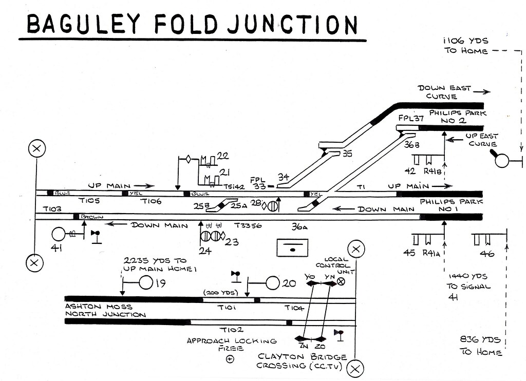 Baguley Fold Junction Signal Box Diagram My Own Hand