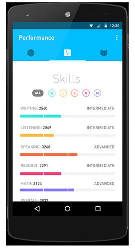 Download APK: Elevate – Brain Training Pro v3.3