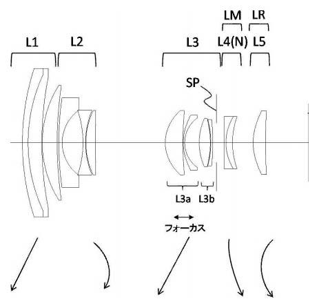 Патент на схему объектива Canon EF-M 16-80/2-6