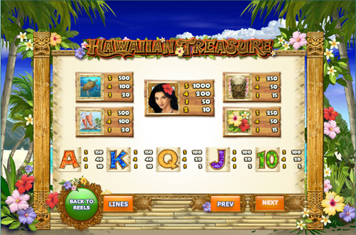 free Hawaiian Treasure slot payout