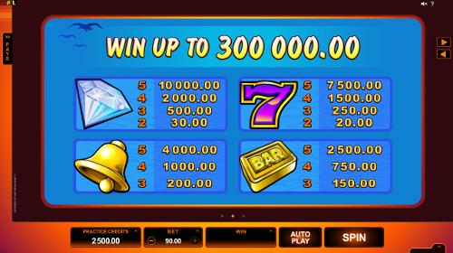 free SunTide slot payout