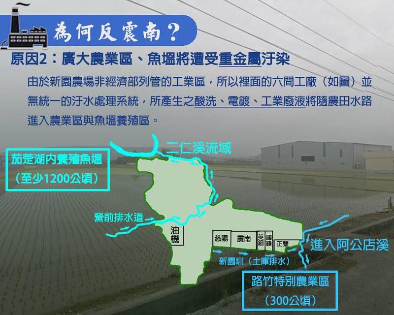 新園農場震南開發基地圖。圖片來源:環境法律人協會