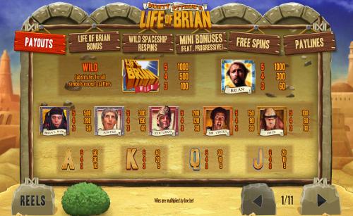 free Monty Python's Life of Brian slot mini symbol
