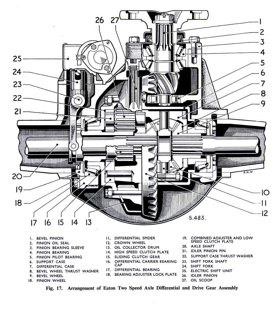 eaton rear differential parts diagram