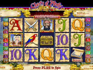 Chests of Plenty slot game online review