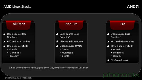 AMDGPU-PRO.jpg