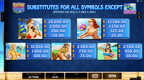 free Bikini Party slot payout