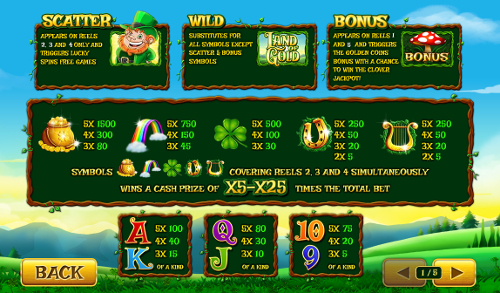 free Land of Gold slot payout